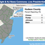Live New Jersey/Hudson County results for presidential race, ballot questions