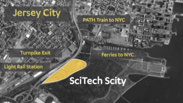 An artist's rendering of what an aerial view of SciTech Scity would look like. Photo via https://www.scitechscity.com/