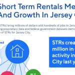 Study says short-term rentals bring Jersey City $40M a year, though legitimacy questioned